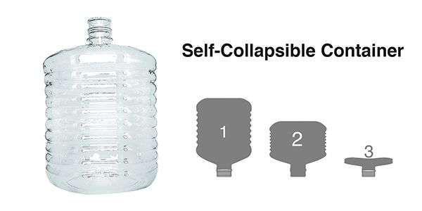 Self-Collapsible Container